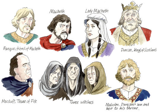 the character of macbeth Identify the major characters in macbeth and type their names into the different title boxes choose a character from the medieval tab to represent each of the literary characters select colors and a pose appropriate to story and character traits.